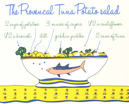 The provencal tuna potato salad illustrated recipe art print by Géraldine Adams