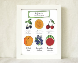 Kitchen Art The French Summer fruits poster by Géraldine Adams